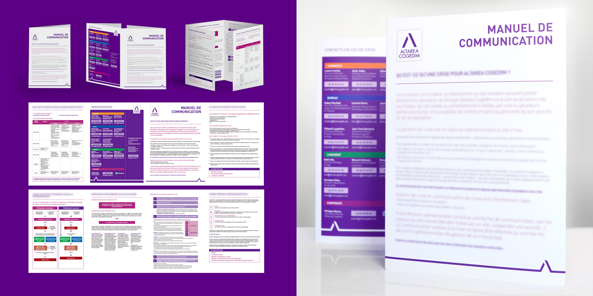 Altarea Cogedim - IDDP - supports print de communication